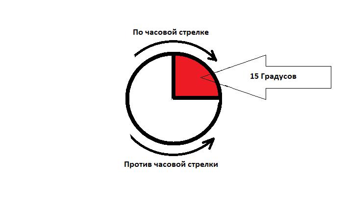 Установка и регулировка полотна БД